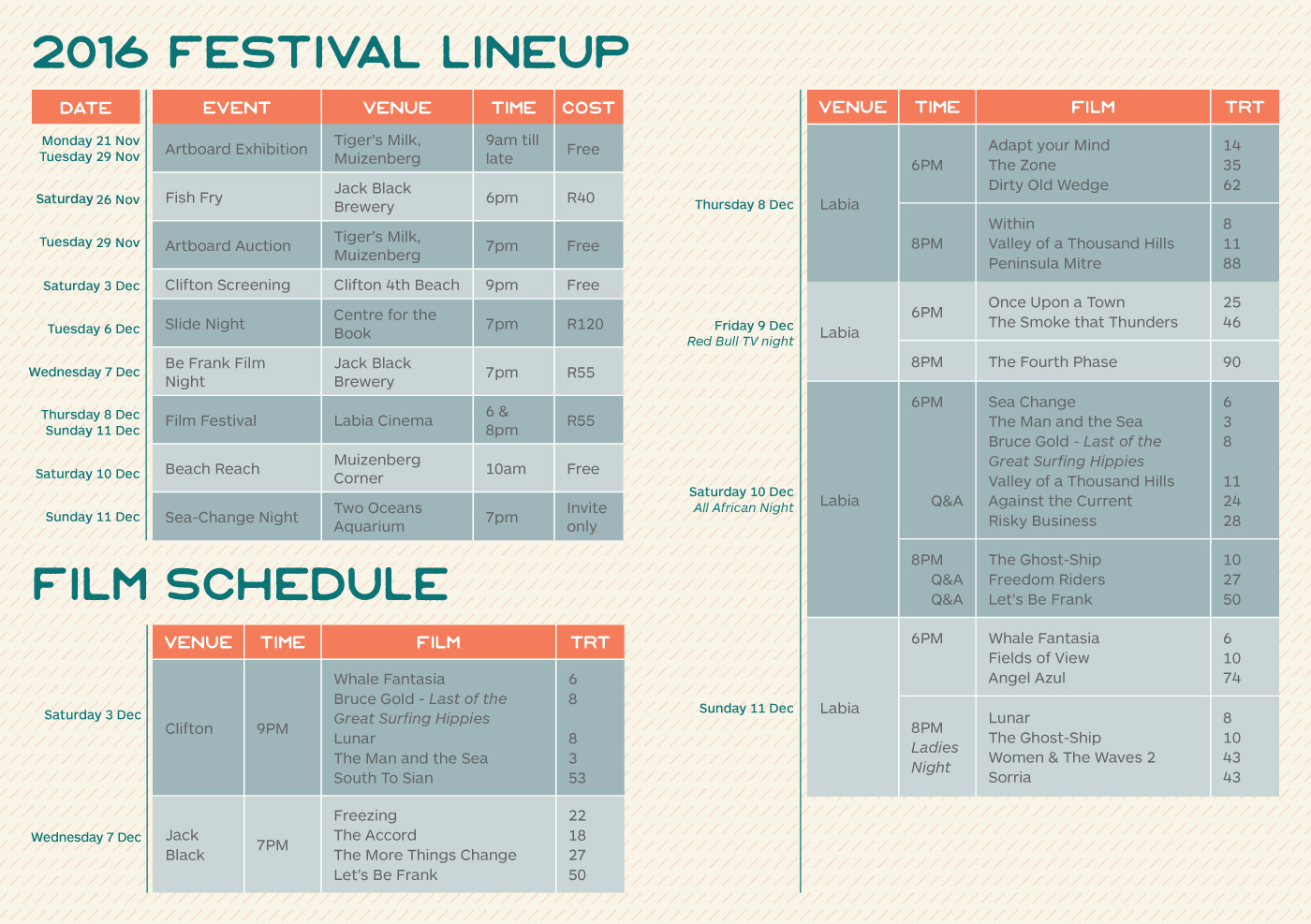 Wavescape Schedule 2016
